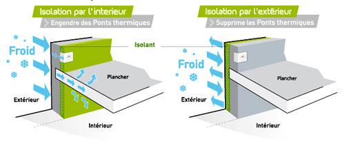 Prix isolant laine de roche rockwool devis isolation - Prix isolation exterieure maison ...