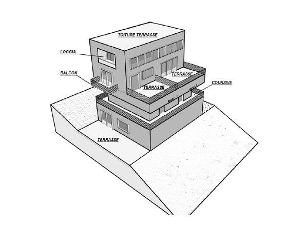 terrasse-balcon-surface-de-plancher