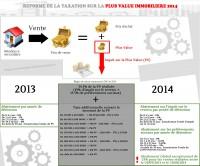 En 2014, le mode de calcul de l'impôt sur les plus values est encore modifié